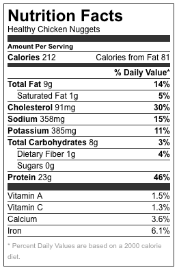 Nutrition Facts for Healthy Baked Chicken Nuggets